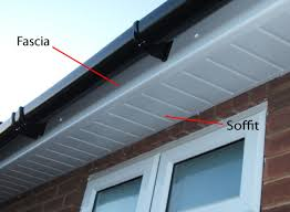 what is fascias and soffits